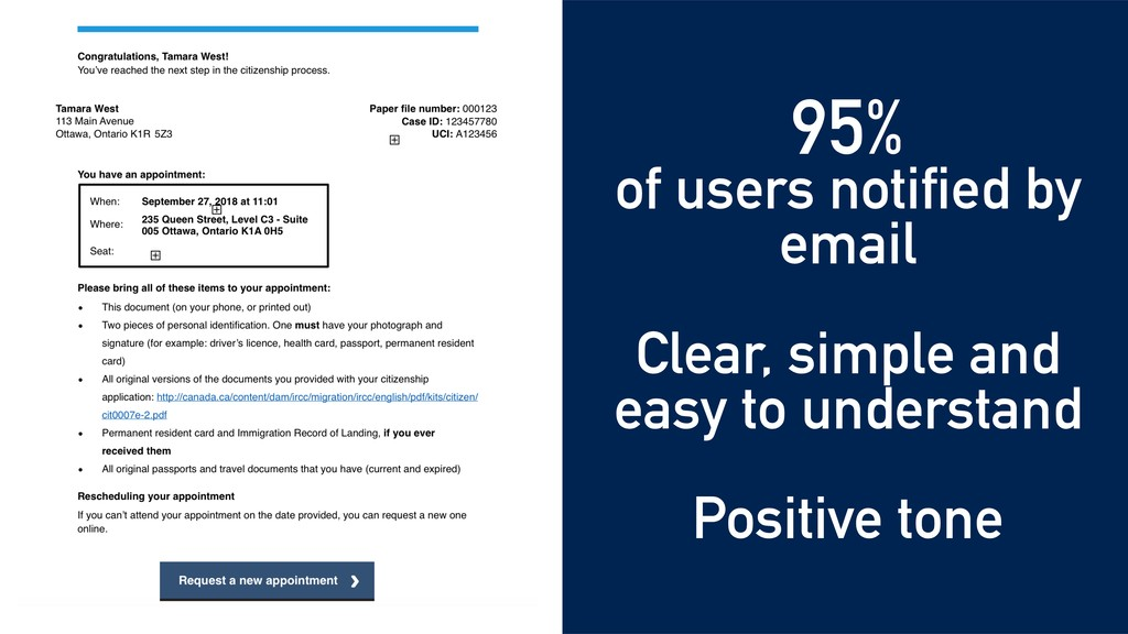 95% of users notified by email Clear, simple an...