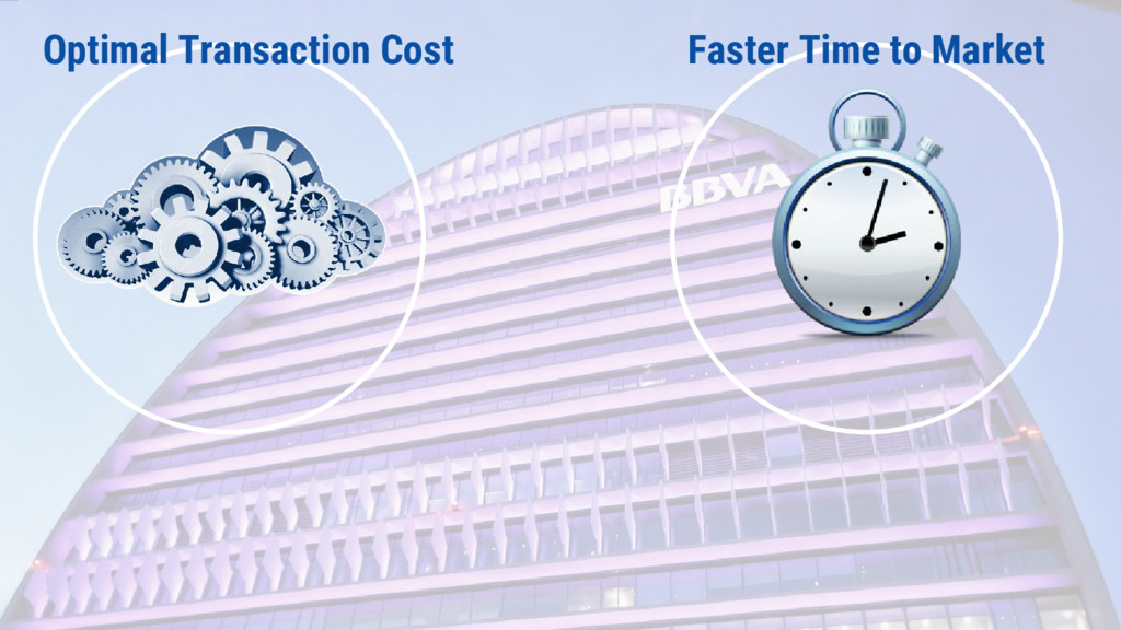 Optimal Transaction Cost Faster Time to Market