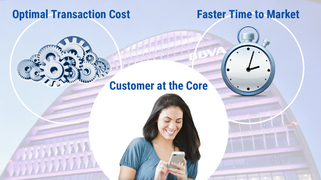 Optimal Transaction Cost Faster Time to Market ...