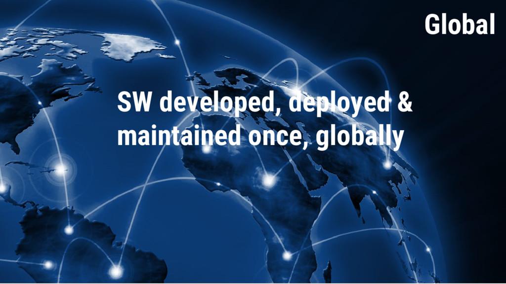 Global Global SW developed, deployed & maintain...