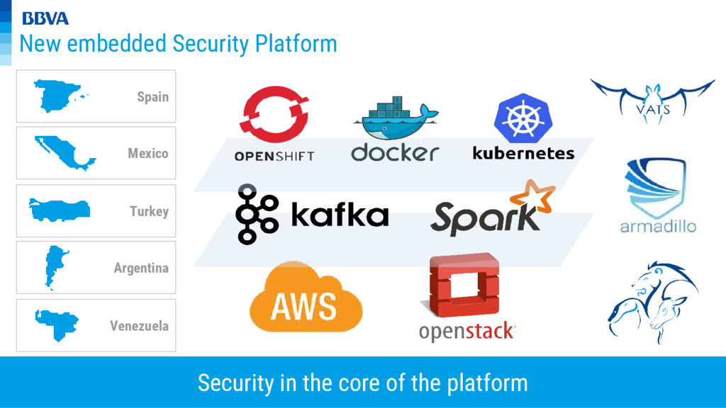New embedded Security Platform Spain Mexico Tur...