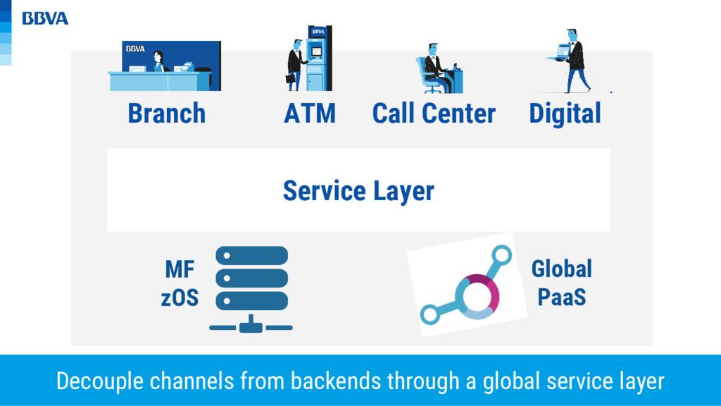 Branch ATM Call Center Digital Service Layer De...