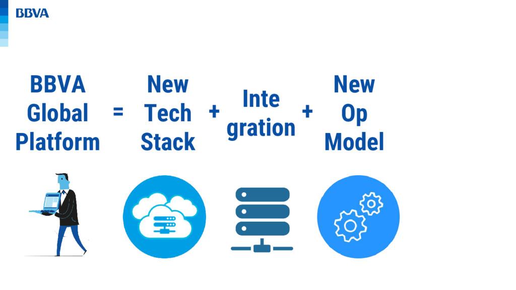 BBVA Global Platform = New Tech Stack + Inte gr...