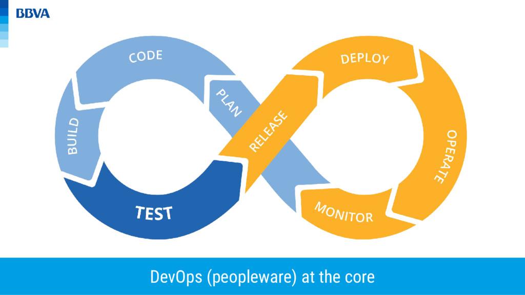 DevOps (peopleware) at the core