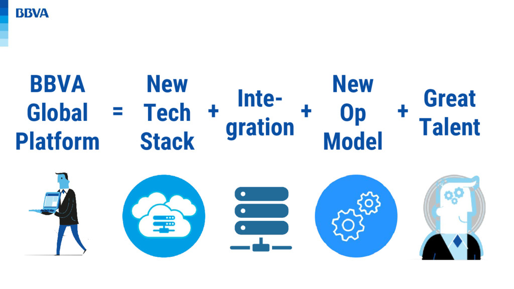 BBVA Global Platform = New Tech Stack + Inte- g...