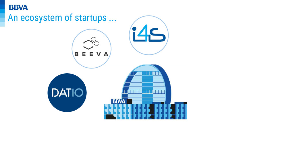 An ecosystem of startups ...
