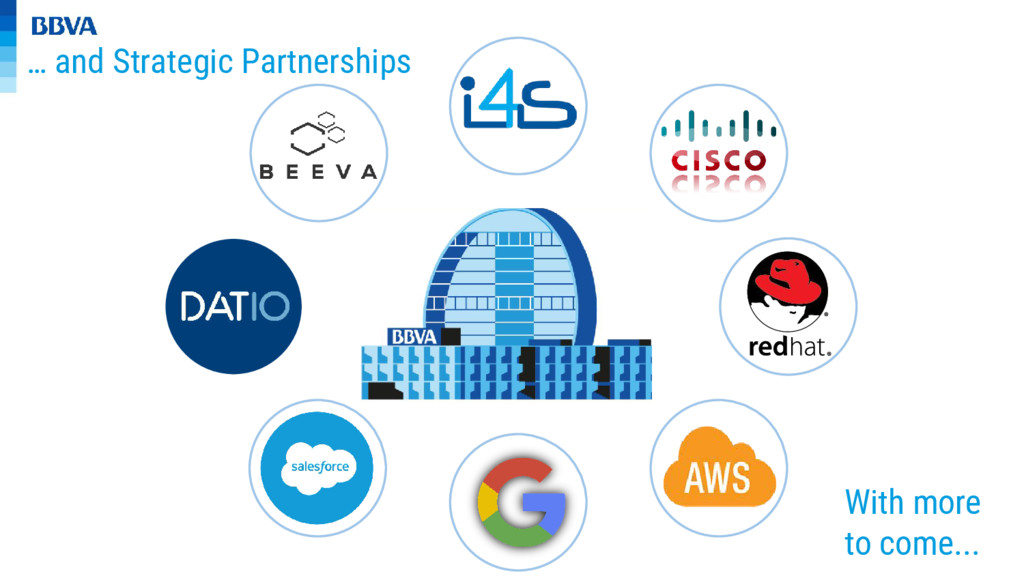 … and Strategic Partnerships With more to come....