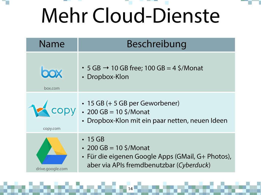 Mehr Cloud-Dienste 14 Name Beschreibung box.com...