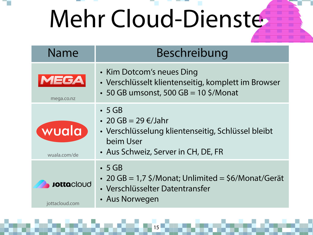 Mehr Cloud-Dienste 15 Name Beschreibung mega.co...