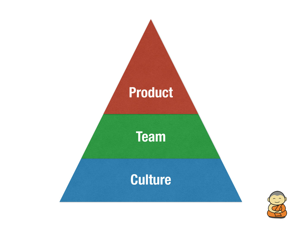 Culture Team Product