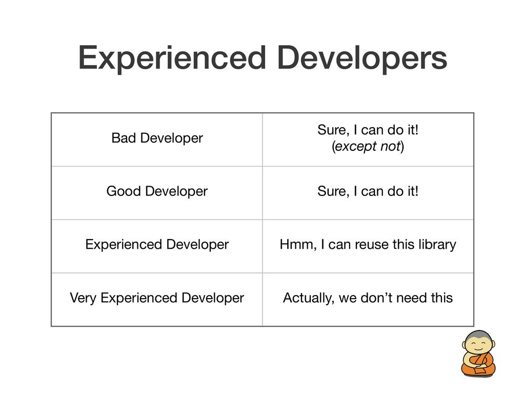 Experienced Developers Bad Developer Sure, I ca...