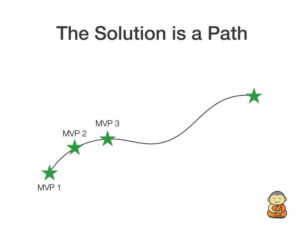 The Solution is a Path MVP 2 MVP 3 MVP 1