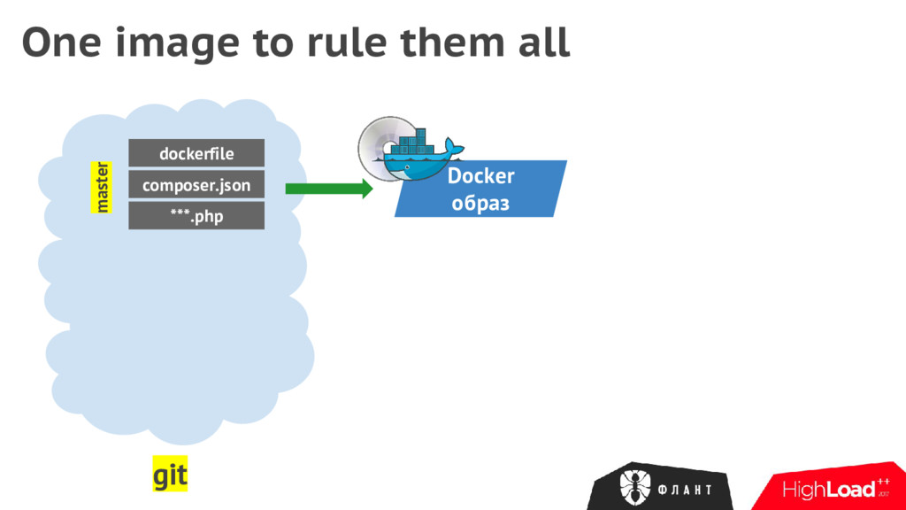 One image to rule them all dockerfile composer....