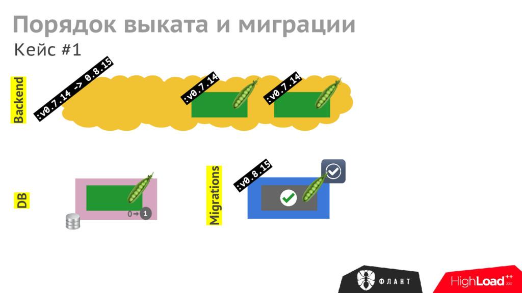:v0.7.14 -> 0.8.15 :v0.7.14 :v0.7.14 Кейс #1 Ba...