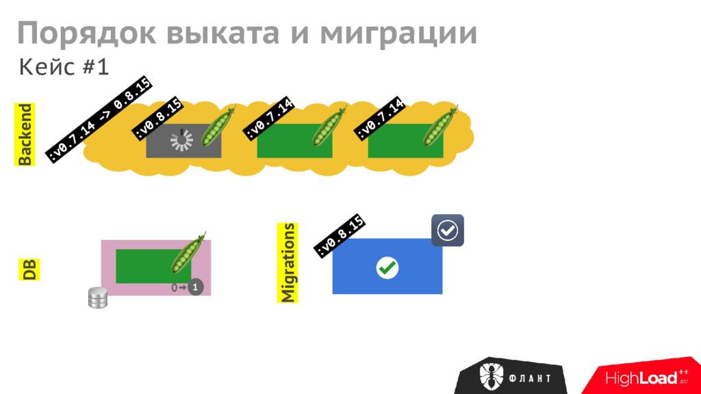 :v0.7.14 -> 0.8.15 :v0.7.14 :v0.7.14 :v0.8.15 К...