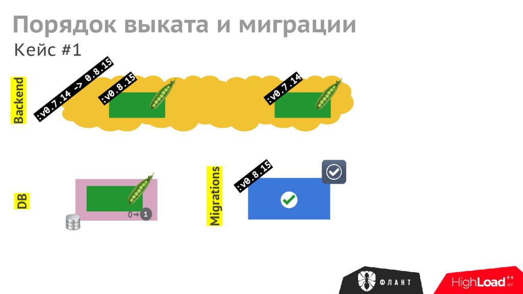 :v0.7.14 -> 0.8.15 :v0.7.14 :v0.8.15 Кейс #1 Ba...