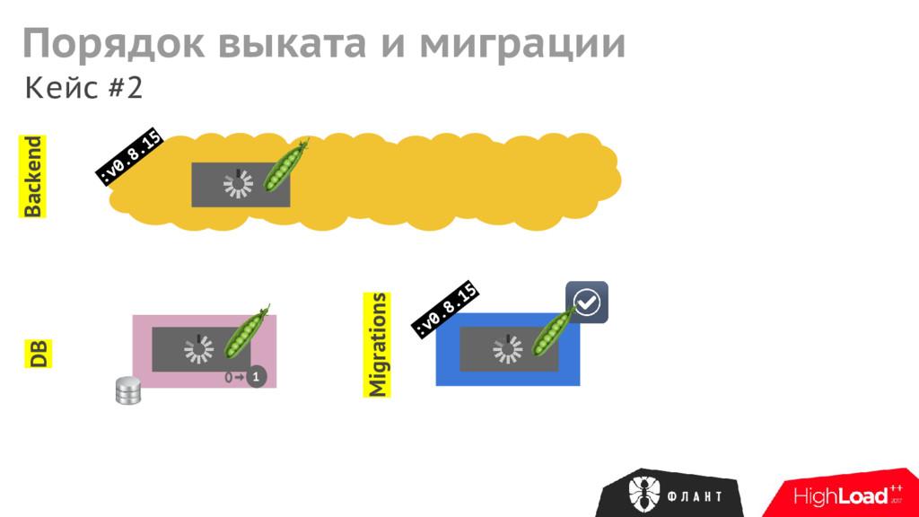 Кейс #2 Backend Migrations DB :v0.8.15 :v0.8.15...