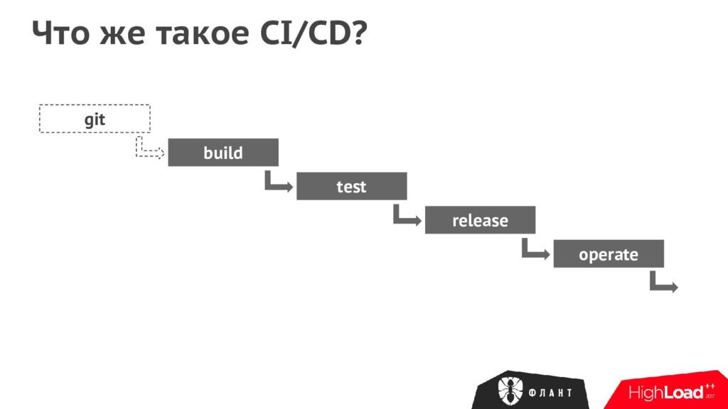 Что же такое CI/CD? git build test release oper...