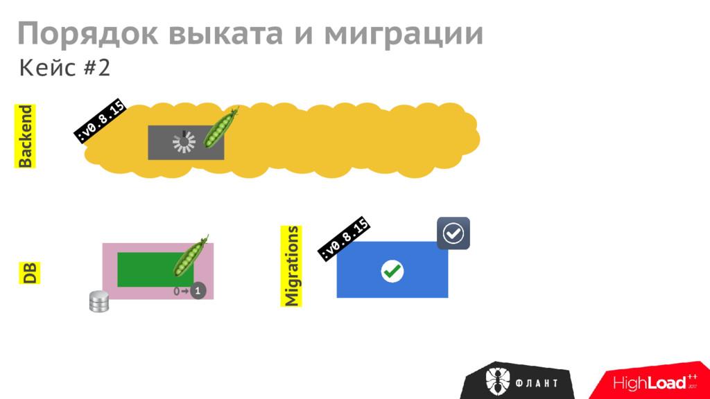 Кейс #2 Backend Migrations DB :v0.8.15 1 :v0.8....