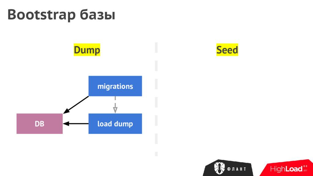 Dump Bootstrap базы Seed DB load dump migrations