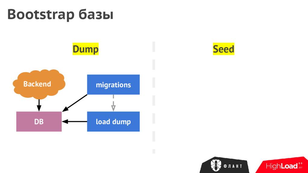 Dump Bootstrap базы Seed DB load dump Backend m...