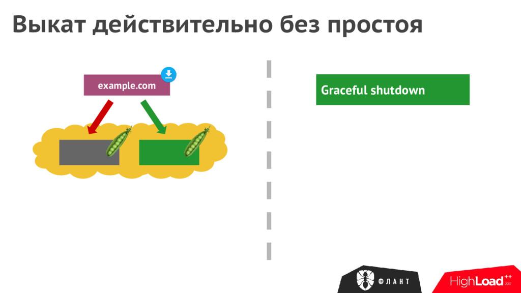 Выкат действительно без простоя example.com Gra...