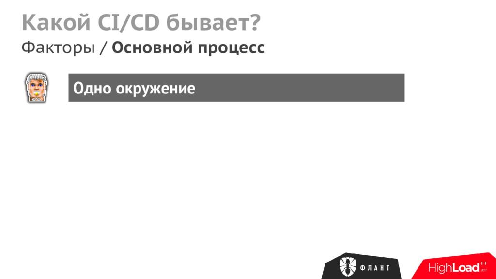 Какой CI/CD бывает? Факторы / Основной процесс ...