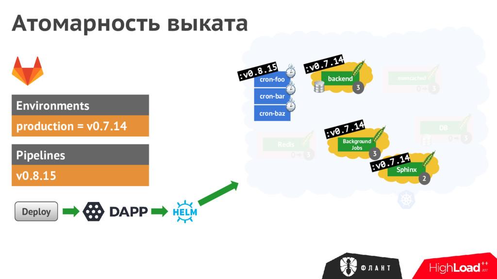 :v0.7.15 Deploy memcached 3 Redis 3 DB 3 Enviro...