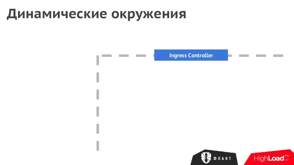 Динамические окружения Ingress Controller