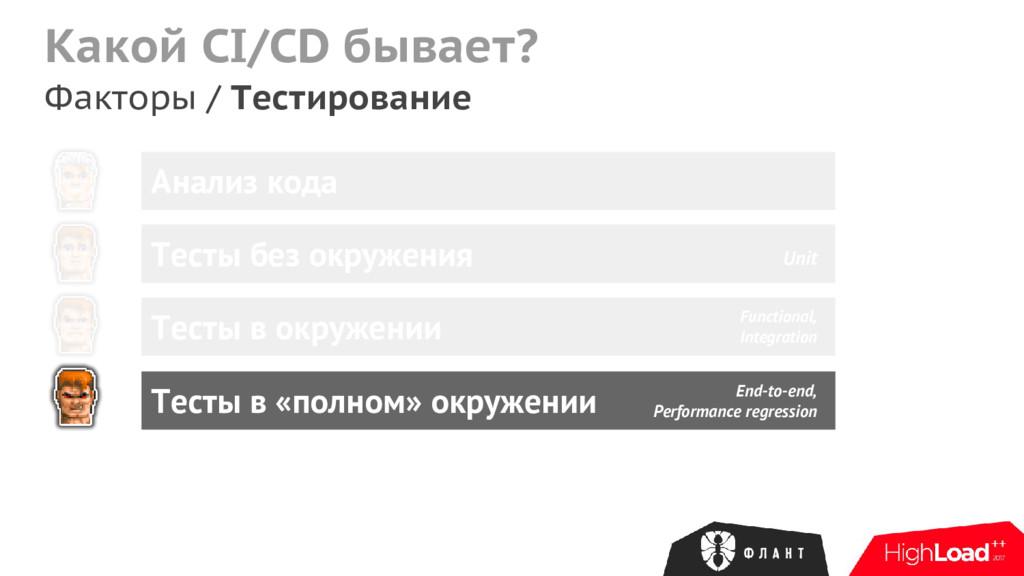 Какой CI/CD бывает? Факторы / Тестирование Анал...