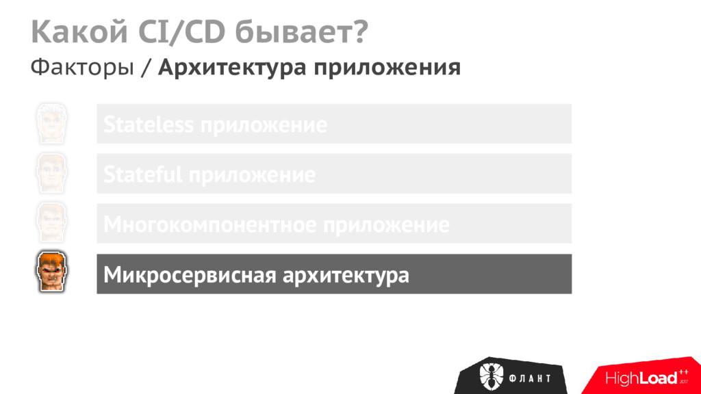 Какой CI/CD бывает? Факторы / Архитектура прило...