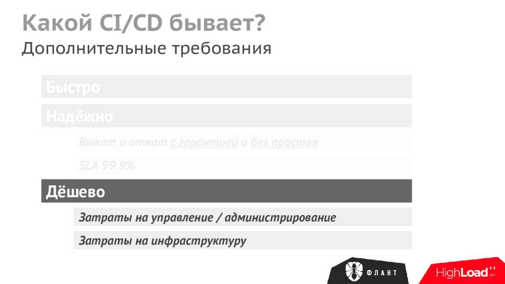 Какой CI/CD бывает? Дополнительные требования Б...