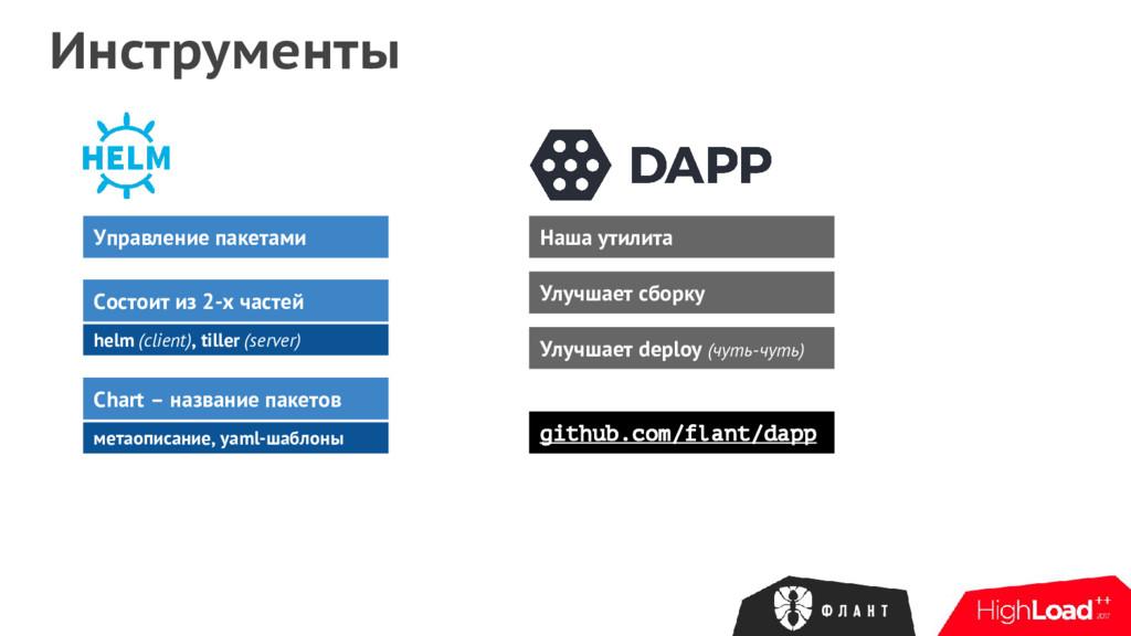 Инструменты Управление пакетами Состоит из 2-х ...