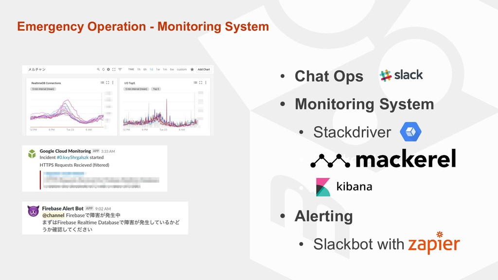 Emergency Operation - Monitoring System • Chat ...