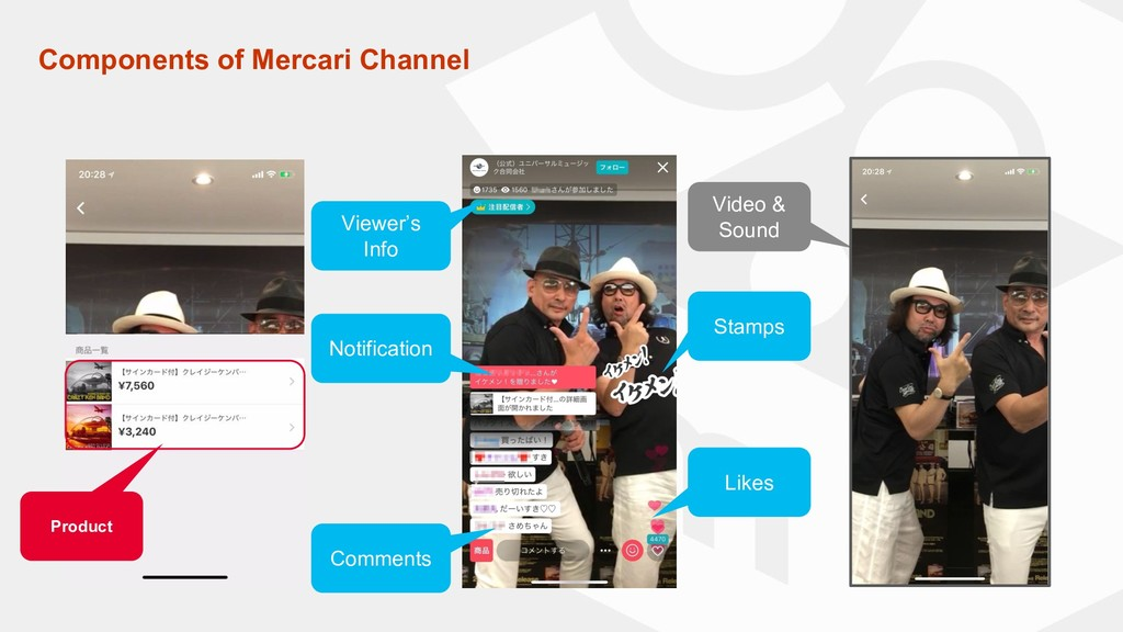 Components of Mercari Channel Viewer's Info Not...