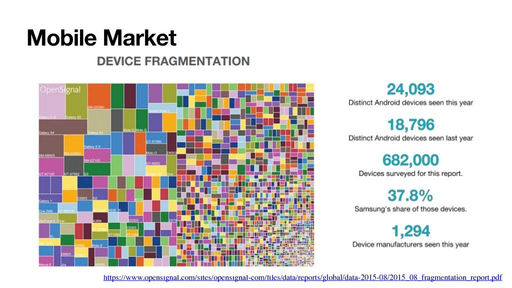 Mobile Market https://www.opensignal.com/sites/...
