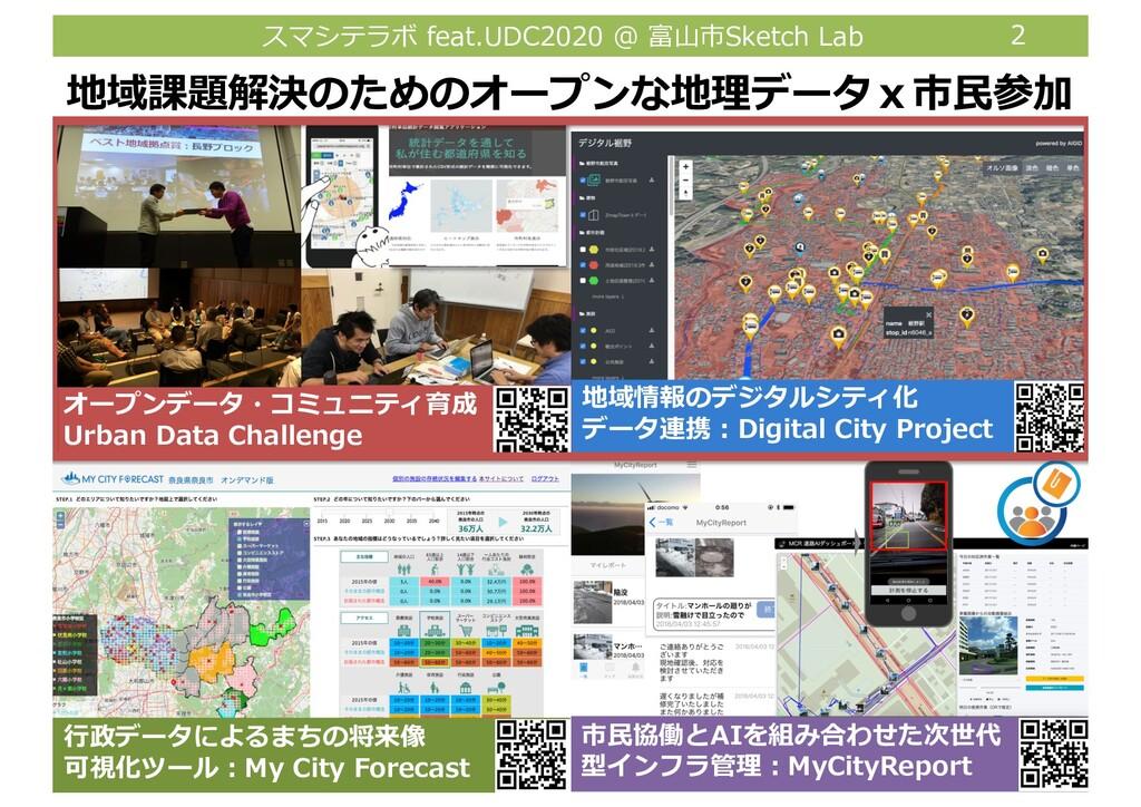 スマシテラボ feat.UDC2020 @ 富⼭市Sketch Lab 2 地域課題解決のため...