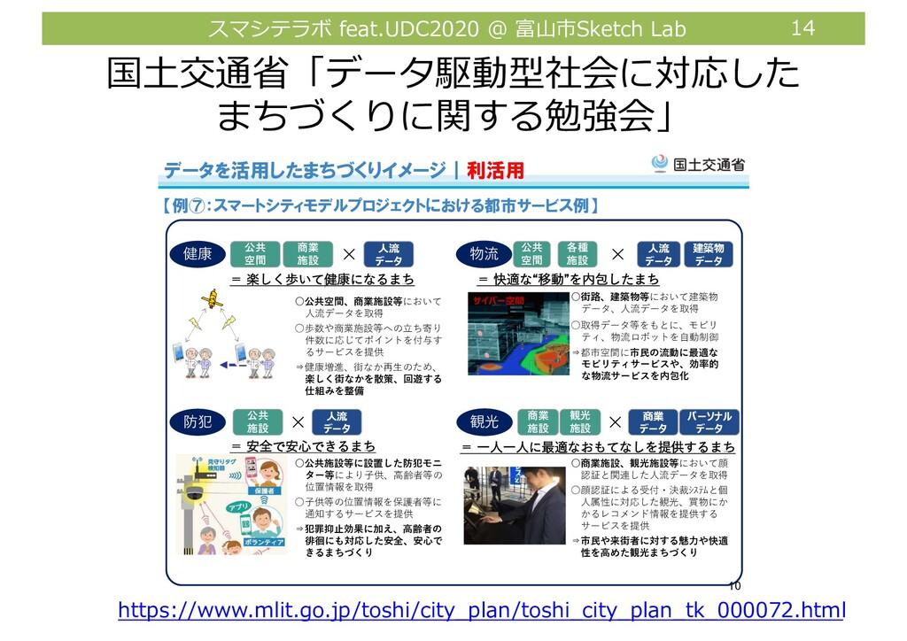 スマシテラボ feat.UDC2020 @ 富⼭市Sketch Lab 14 国⼟交通省「デー...
