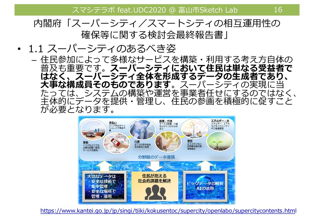 スマシテラボ feat.UDC2020 @ 富⼭市Sketch Lab 16 内閣府「スーパー...