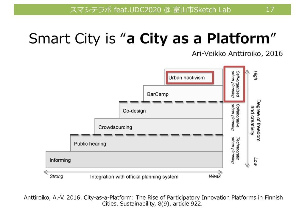 スマシテラボ feat.UDC2020 @ 富⼭市Sketch Lab 17 Smart Ci...