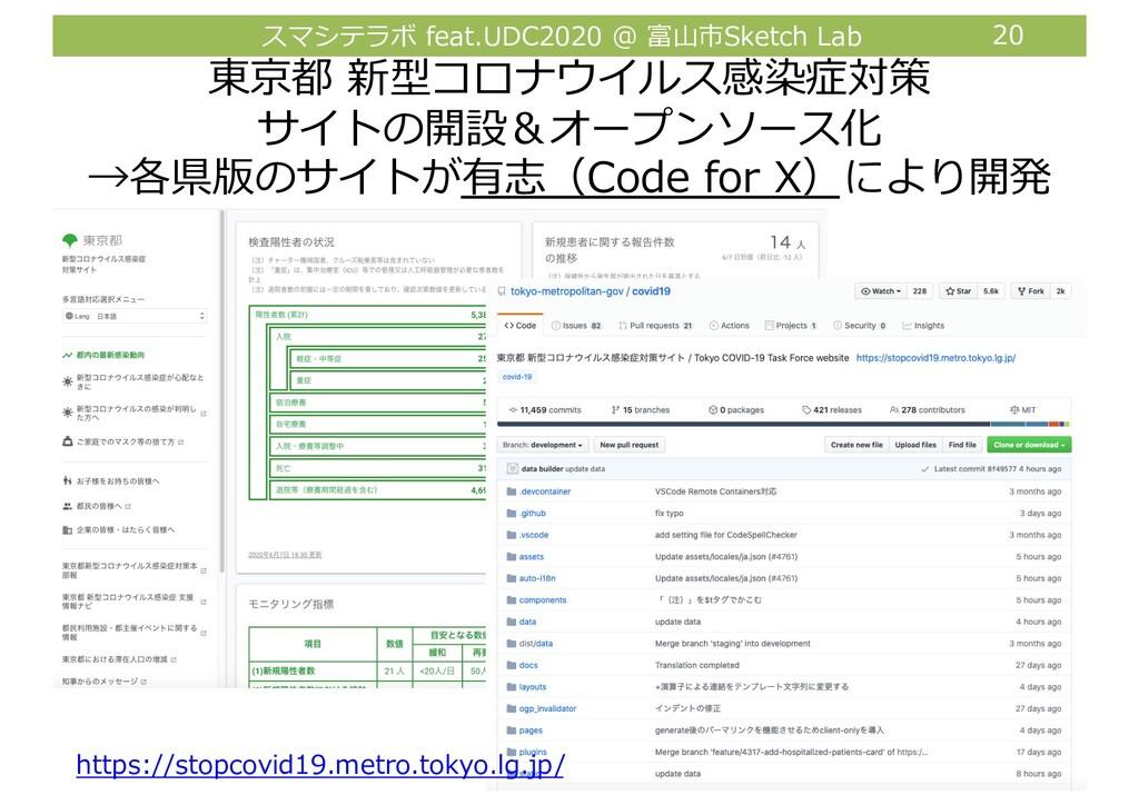 スマシテラボ feat.UDC2020 @ 富⼭市Sketch Lab 20 東京都 新型コロ...