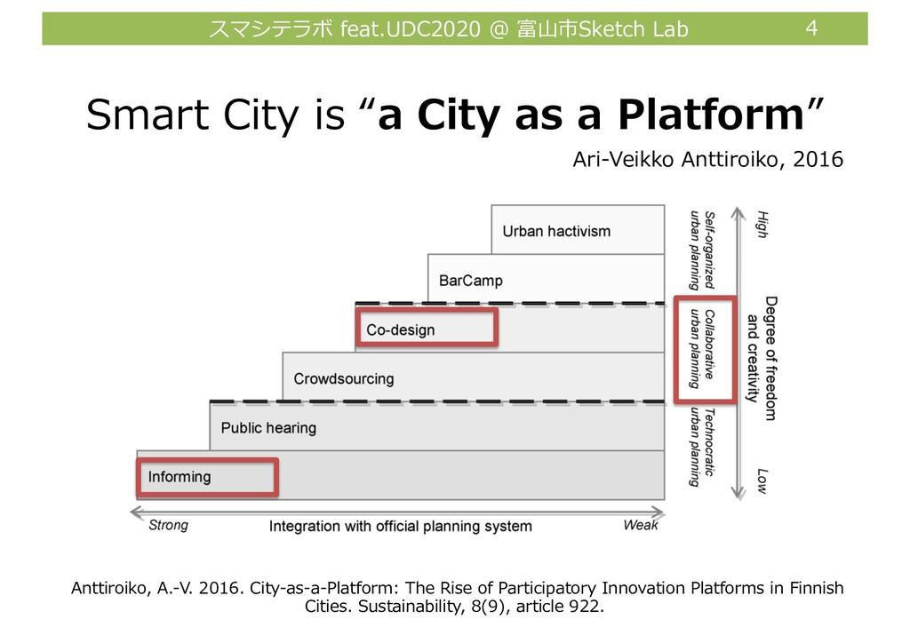 スマシテラボ feat.UDC2020 @ 富⼭市Sketch Lab 4 Smart Cit...