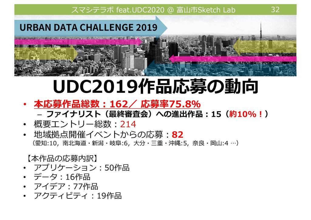 スマシテラボ feat.UDC2020 @ 富⼭市Sketch Lab 32 UDC2019作...