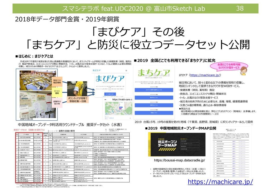 スマシテラボ feat.UDC2020 @ 富⼭市Sketch Lab 38 2018年データ...