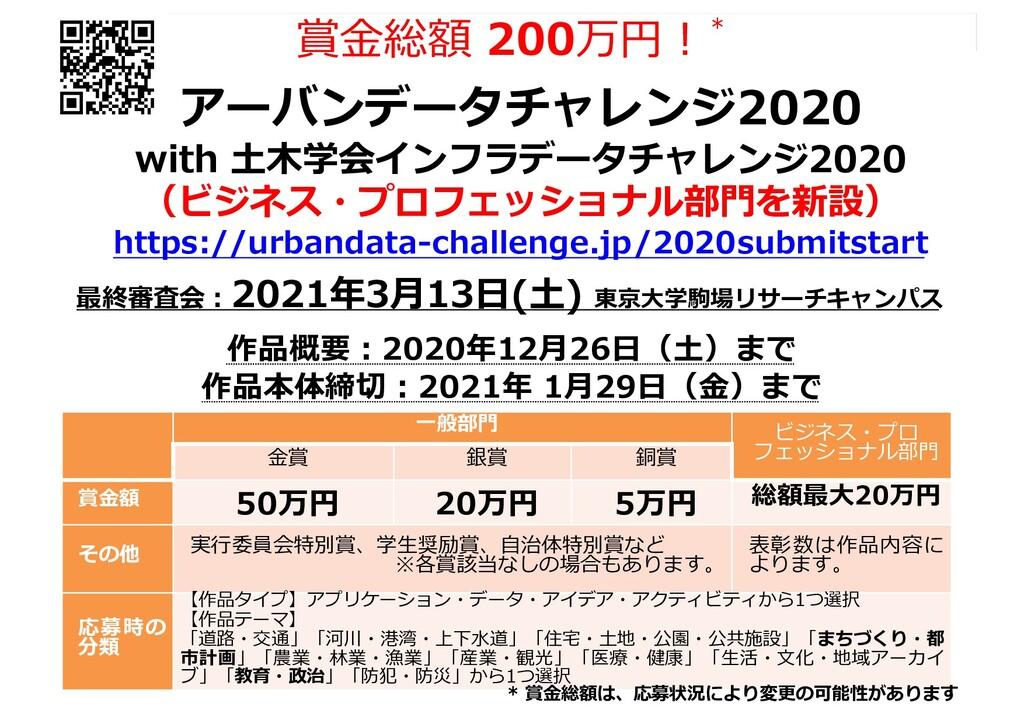 スマシテラボ feat.UDC2020 @ 富⼭市Sketch Lab 41 ⼀般部⾨ ビジネ...