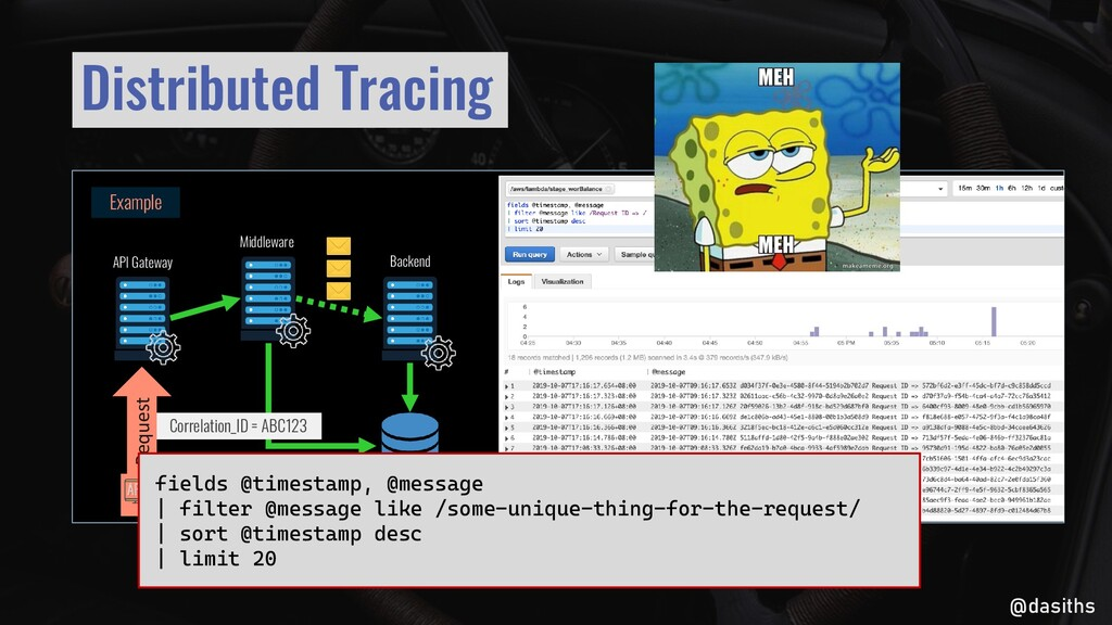 @dasiths Example Distributed Tracing Middleware...