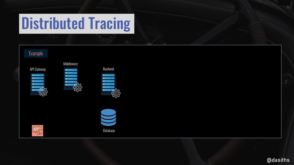 @dasiths Example Distributed Tracing API Gatewa...