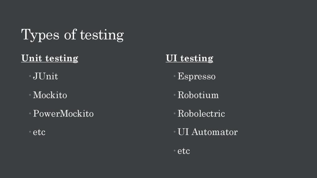 Types of testing Unit testing –JUnit –Mockito –...