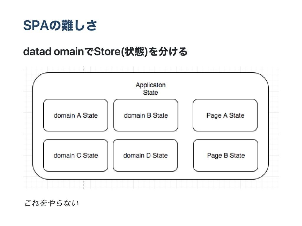 SPAの難しさ data domainでStore(状態)を分ける これをやらない