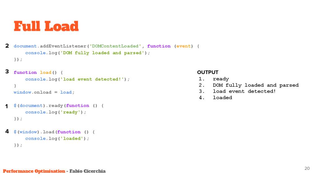 Full Load document.addEventListener('DOMContent...